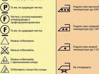 Символы, обозначающие процесс отбеливания