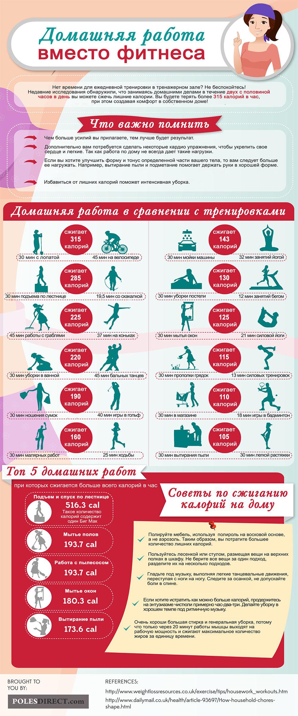 Как домашняя работа заменяет фитнес